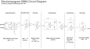 My Emg Chart Emg Schematic In 2019 Circuit Diagram Diagram Circuit