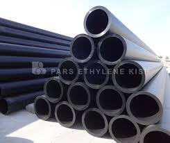 Hdpe Pipe Pricing Chart Hdpe Pipe Price List