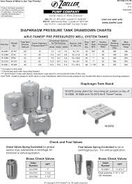 Pressure Tank Drawdown Chart 537605 1 Zoeller Diaphragm Pressure Tank Brochure User Manual