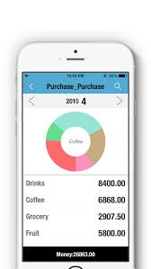 Sales Tracker App Daily Sales Tracker Sales Items Storage Inventory Iphone
