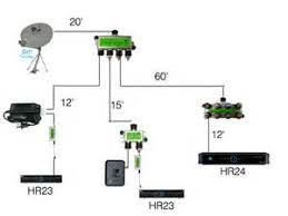 similiar swm direct tv converter box connections diagrams directv wiring diagrams swm directv swm power inserter diagram swm 8