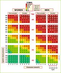 2016 European Guidelines On Cardiovascular Disease