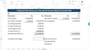Profit And Loss And Balance Sheet Example Basic Pl Template Simple Monthly Profit And Loss Statement