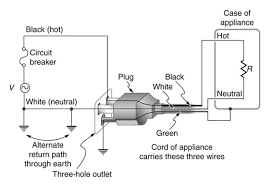 three prong wiring diagram 3 prong plug wiring green white black how to wire an extension cord to an outlet at Extension Cord Plug Wiring Diagram