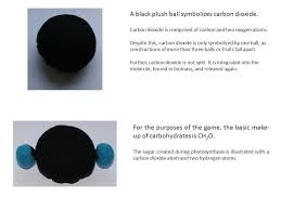 what a black plush ball symbolizes carbon dioxide atoms that make up carbon dioxide and water