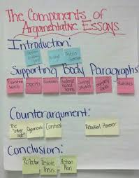 best high school english images argumentative 18 best high school english images argumentative writing teaching ideas and teaching writing