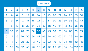 Multiplication Table Generator in jQuery | Jon's Webdev Blog