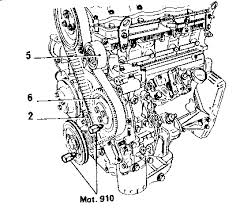 renault master timing belt replacement check the position of the injection pump sprocket if this is still in the same position there is no need to reset it if the engine has been turned