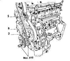 renault f4r engine diagram renault wiring diagrams