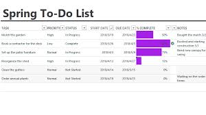 Java Excel Chart Api Net Java Excel Api Generate Load Edit Spreadsheets In