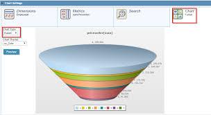 Tutorial Dashboard With Funnel Chart Html 5 Tutoriais