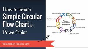 How To Make A Flowchart In Powerpoint How To Create Simple Circular Flow Chart In Powerpoint