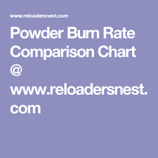 Powder Burn Rate Chart Powder Burn Rate Comparison Chart Www Reloadersnest Com