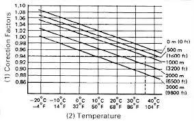 Xr400 Jetting Chart Xr400 Mods