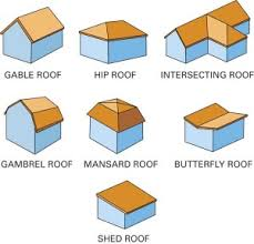 Different sip roof types