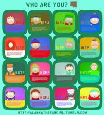 Mlp Mbti Chart 54 Surprising Personality Corner Chart