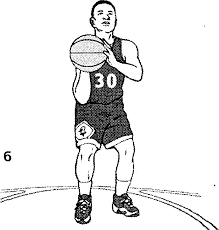 Реферат Штрафной бросок в баскетболе com Банк  Штрафной бросок в баскетболе