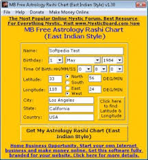 Free Rashi Chart Mb Free Astrology Rashi Chart East Indian Style 1 30 For