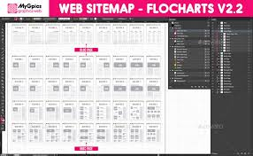 user experience flow chart inspirational web sitemap flowcharts v2 0 by mygpics