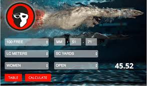 Swimming Real Time Converter