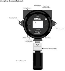 otis instruments oi 6975 gas detector sensor assembly display otis instruments oi 6975 gas detector sensor assembly display exterior diagram
