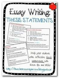 student essays hit the mark this thesis statement poster   essay essayuniversity motif hamlet write my essay online write essay for