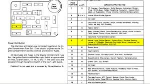 2001 lincoln town car fuse box vehiclepad 2001 town car 91 lincoln town car fuse box diagram 91 home wiring diagrams