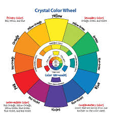 Color Theory Explained Inside And Out Beau Institute For