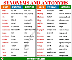 Conscientious synonyms, conscientious pronunciation, conscientious translation, english dictionary definition of conscientious. Synonyms Antonyms Of Each Word Learn English Fluency Facebook