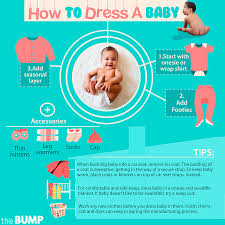 Baby Clothing Temperature Chart 55 Delectable Temperature Running What To Wear