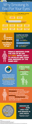essay on health risks of smoking coursework help essay on health risks of smoking