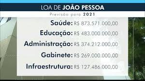 JPB2 | LOA está pronta para ser votada pela Câmara de João Pessoa