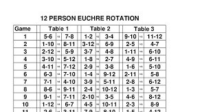Euchre Rotation Charts 12 15 People Pdf Party Games Cards