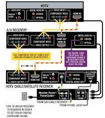 home entertainment wiring diagram not lossing wiring diagram • home theater diagram rh how to wire it com intex home theatre wiring diagram home theatre