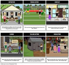 our maniac magee plot diagram made using storyboard that plot our maniac magee plot diagram made using storyboard that