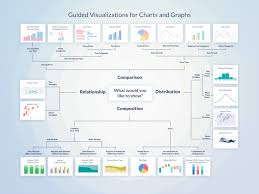 Data Visualization Infographic How To Make Charts And Graphs