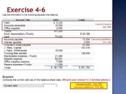 Ratios In Balance Sheet Compute The Current Ratio Of The Balance Sheet Exercise 4 6