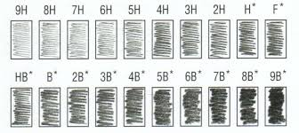 Graphite Vs Charcoal A Brief Guide For Artists