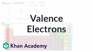 Variable Valency Chart Valence Electrons And Bonding Video Khan Academy