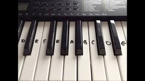 Piano Keys Chart With Numbers River Flows In You Keyboard Piano Tutorial Of The Chords Easy For Beginners