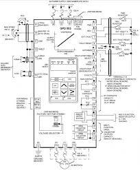 yaskawa vfd manual related keywords yaskawa vfd manual long tail vfd ac motor circuit diagram furthermore powerflex 753 drive manual