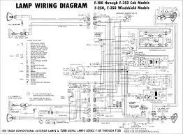 2004 ford f150 fuse box diagram citroen c2 fuse box diagram 2004 ford f150 fuse box diagram fuses shockingrd fuse box diagram platinum 6l location chart