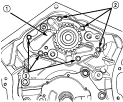 2010 charger engine diagram wiring diagram repair guides water pump removal u0026 installation autozone com2010 charger engine diagram 12