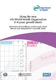 Newborn Growth Chart Form Type Archives Page 1024 Of 2481 Pdfsimpli