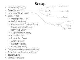 Example Of Definition Essay Topics Descriptive Paragraph Example Definition Essay Format Example Of A