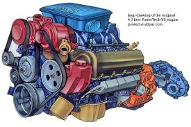 next generation v engine the dodge jeep liter v  4 7 liter v8 engine