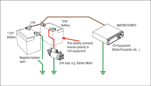 toggle switch wiring diagram 12v toggle switch wiring diagram 12v 12 Volt Light Wiring Diagram simple 12 volt switch wiring diagram on simple images free toggle switch wiring diagram 12v simple 12 volt led light wiring diagram