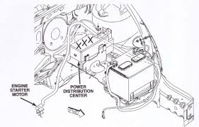 dodge neon horn wiring diagram dodge wiring diagram for cars 1995 Ford F 150 Radio Wiring Harness 04 neon fuse box 1995 f150 fuse \u2022 apoint co dodge neon horn wiring 1995 ford f150 radio wiring harness