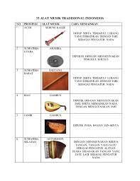 Serangko adalah salah satu jenis alat musik tradisional yang berasal dari daerah jambi yang uniknya adalah alat musik tersebut terbuat dari tanduk kerbau. 33 Alat Musik Tradisional Indonesia