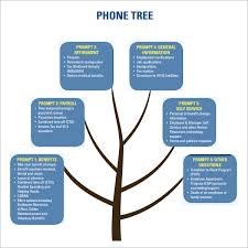 employee tree template phone tree 4 free pdf doc download